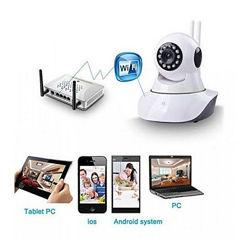 Камера видеонаблюдения Wifi Smart Net